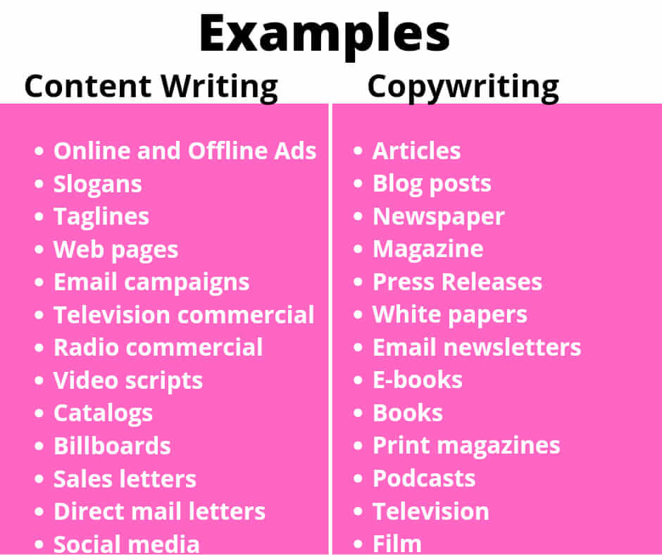 Content vs Copywriting
